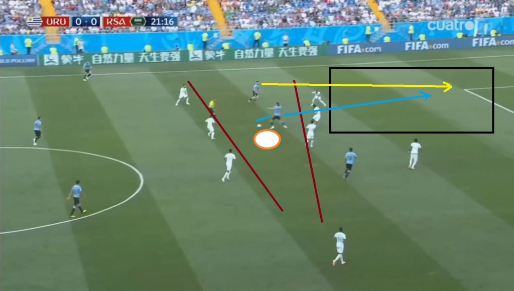 As Cavani dropped into the passing lane, the defence lines again closed him down but this time leaving the space at the back for Rodriguez to run up.