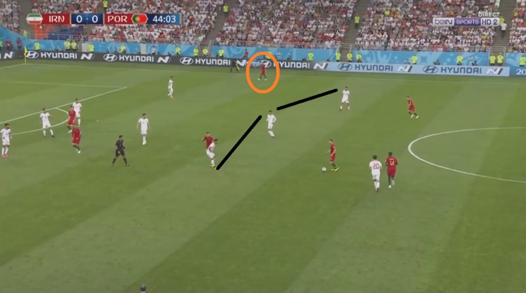 As Iran was executing area-specific press, Quaresma was open at the right flank.