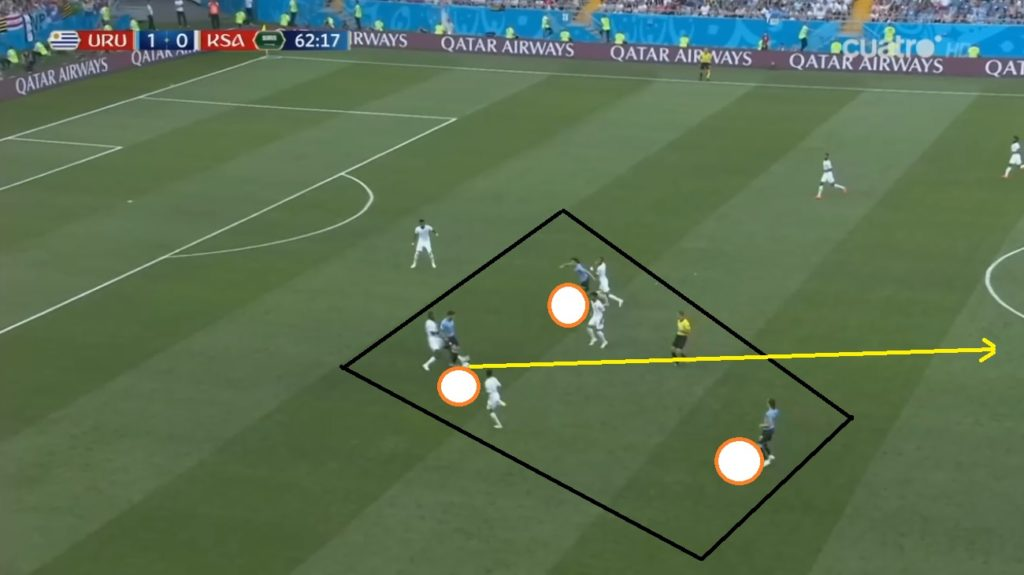 Uruguay v Saudi Arabia: Deep passing play by Cavani, Laxalt and Suarez.