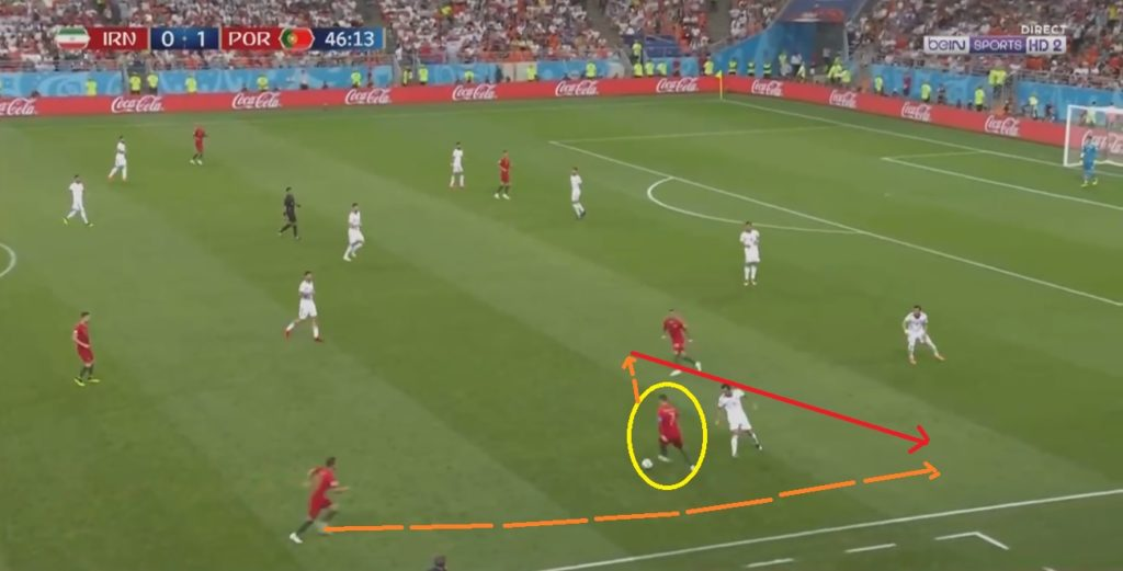Here Ronaldo roams to the right flank. After Cedric passed to Ronaldo, the latter cut inside with the ball then passed to Cedric to create attacking options for him from the width.