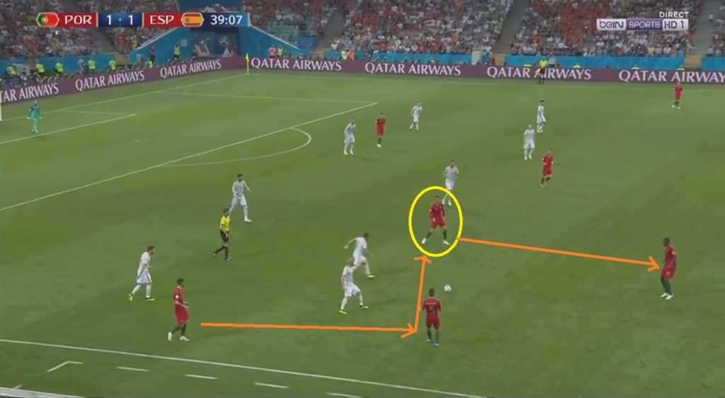 Portugal's passing play at left where Raphael and Fernandes on the outside while Carvalho on inside and Ronaldo also joining the play from the inside.