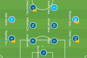 Portugal's recent formation in the last group stage fixture of Russia 2018 against Iran.