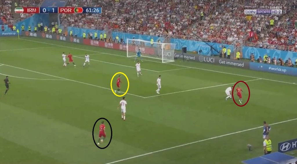 Quaresma and Soares remaining at width while Ronaldo (yellow) also came to join them at the right.