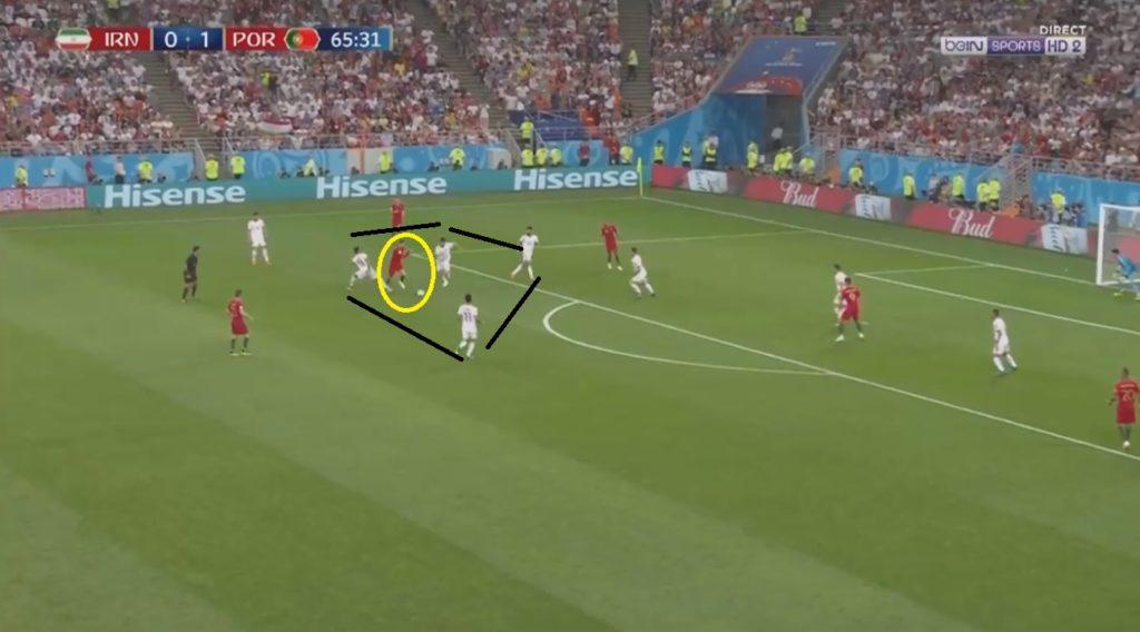 Ronaldo being multi-pressed.