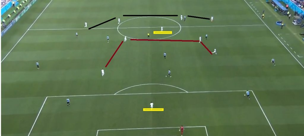 Saudi Arabia's 4-1-4-1 formation with Babhir more advanced and deeper than the either winger.