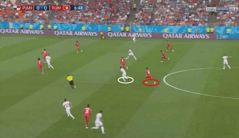 world cup Panama vs Tunisia tactical analysis