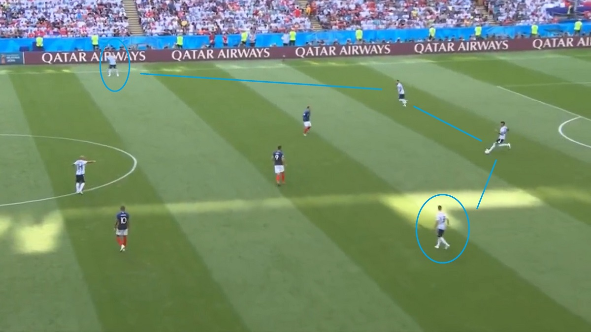FIFA World Cup 2018: France vs Argentina Tactical Analysis