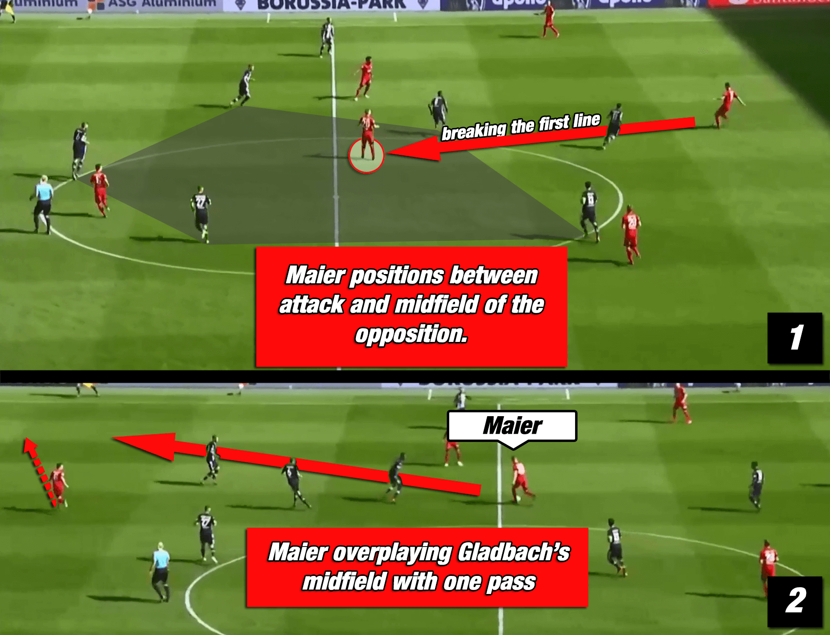 Arne Maier Hertha Berlin Tactical Analysis
