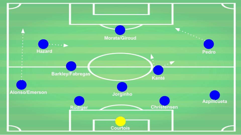 How we analyse football matches - Total Football Analysis Magazine