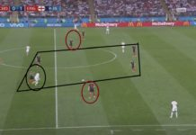 FIFA World Cup Final 2018: France vs Croatia Tactical Preview