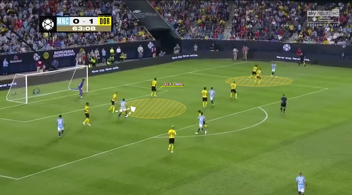 Abdou Diallo Borussia Dortmund Tactical Analysis