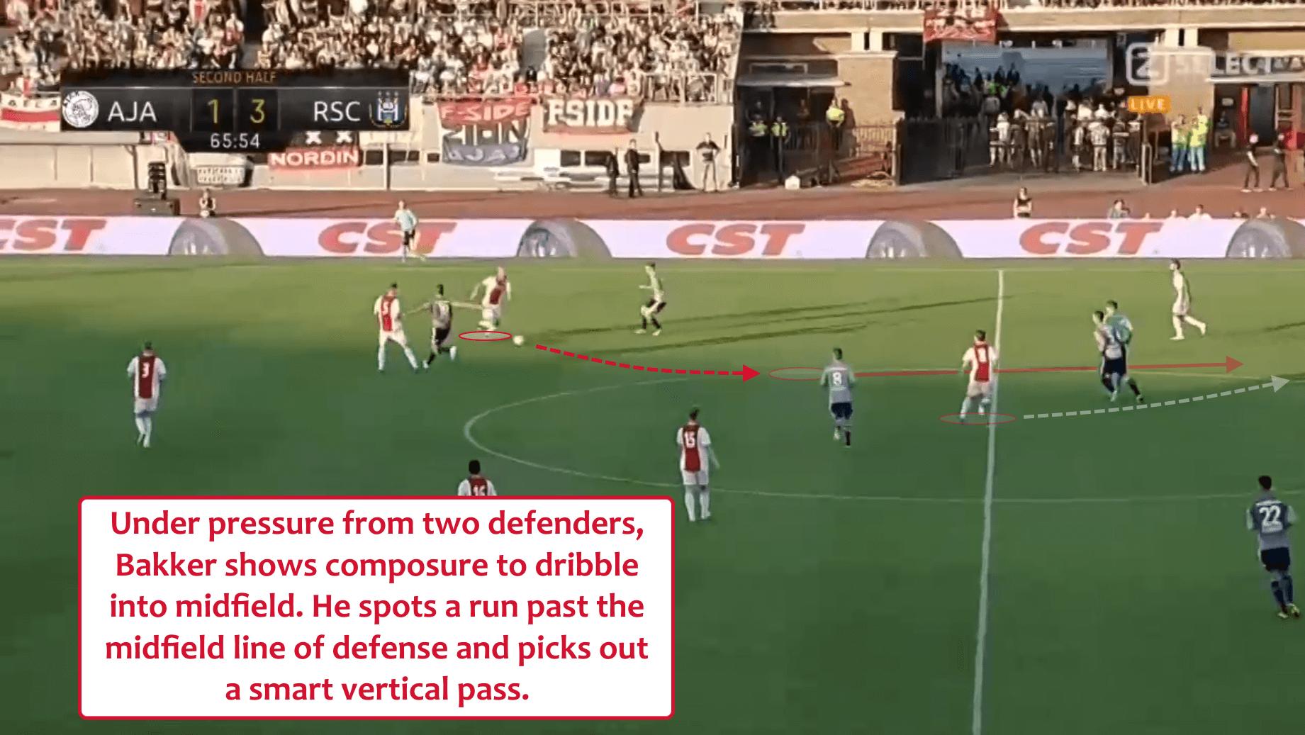 Mitchel Bakker Ajax Tactical Analysis