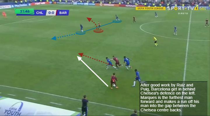 Venezuela Prospect Player Analysis