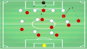 Monchi Roma Tactical Analysis
