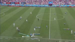 Olivier Giroud Chelsea Analysis Tactical Analysis