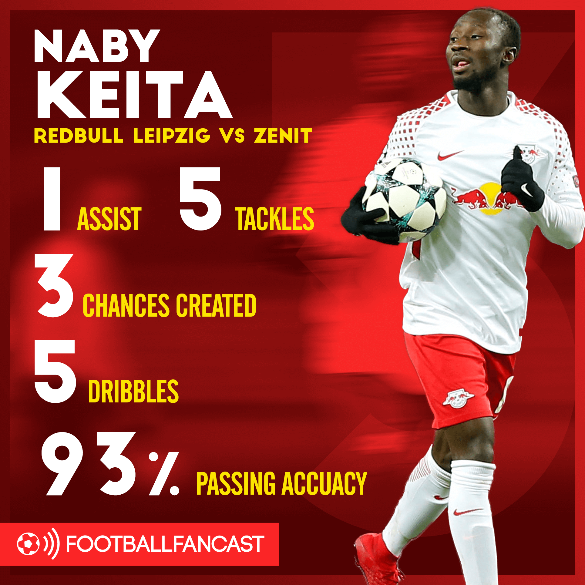 the best attitude 30443 9a31d Player Profile: Naby Keita at Liverpool Tatcical Analysis
