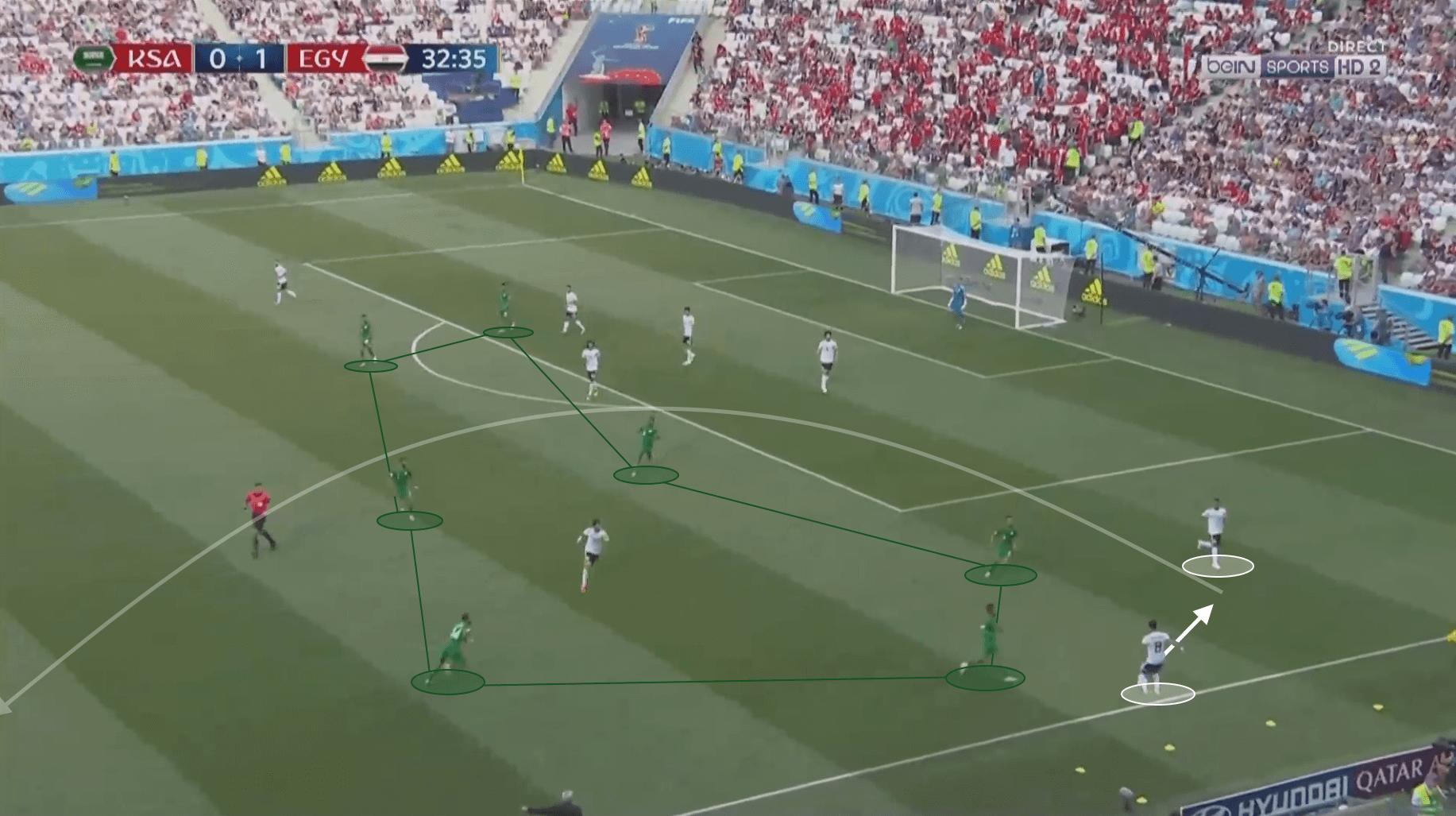 Saudi Arabia Egypt World Cup