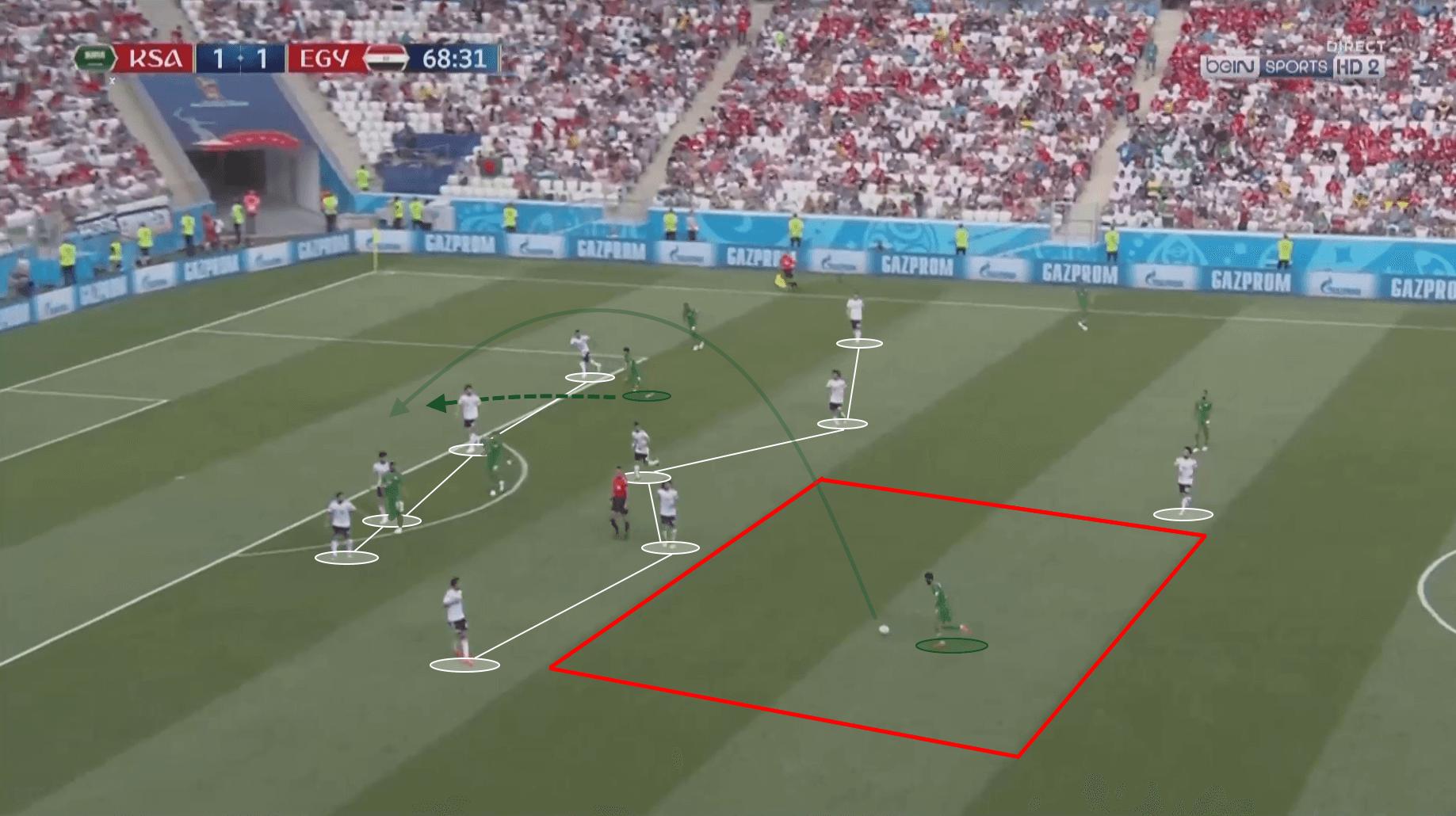 Egypt Saudi Arabia World Cup