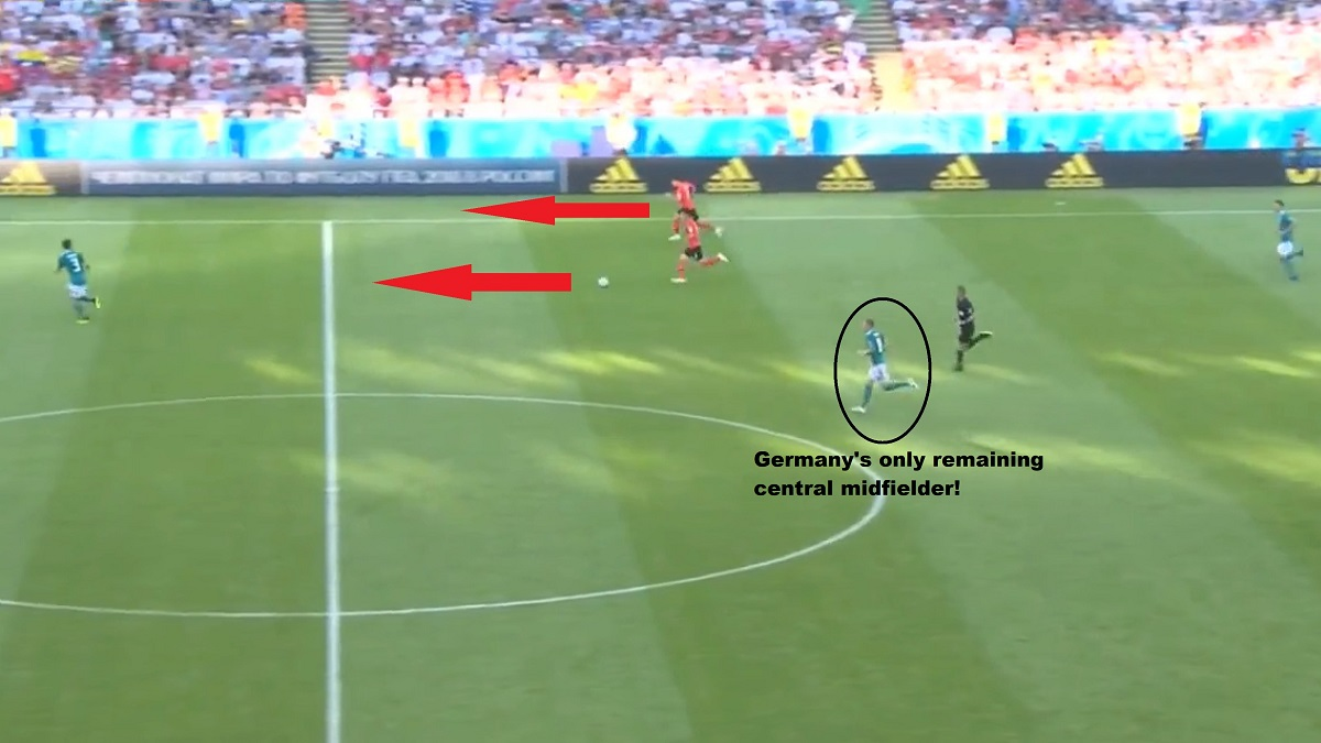 FIFA World Cup 2018: South Korea vs Germany tactical analysis