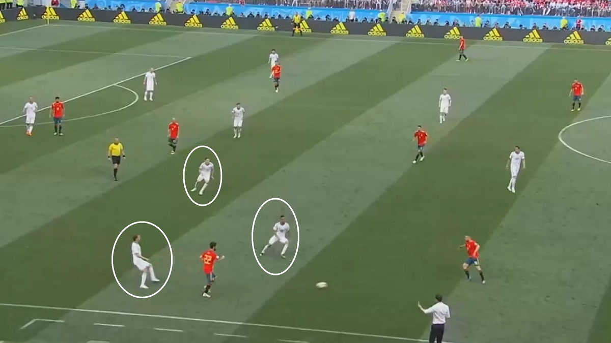 FIFA World Cup 2018: Spain vs Russia Tactical Analysis