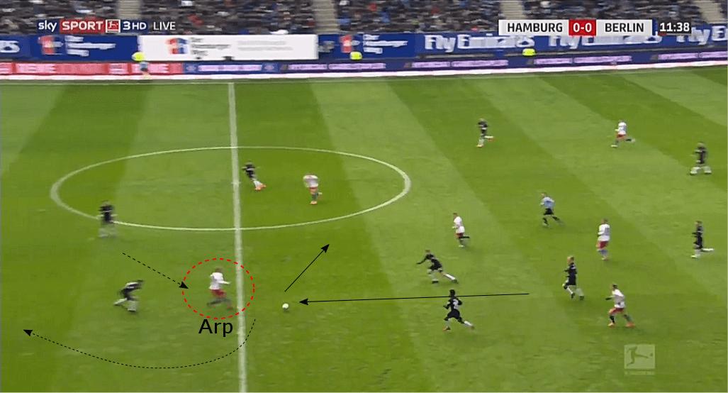 Jann-Fiete Arp: The next great German striker? - Total