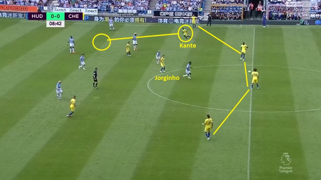 Sarri Chelsea Huddersfield Tactical Analysis