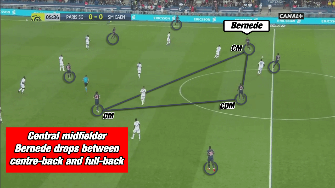 PSG Tuchel Ligue 1 Tactical Analysis