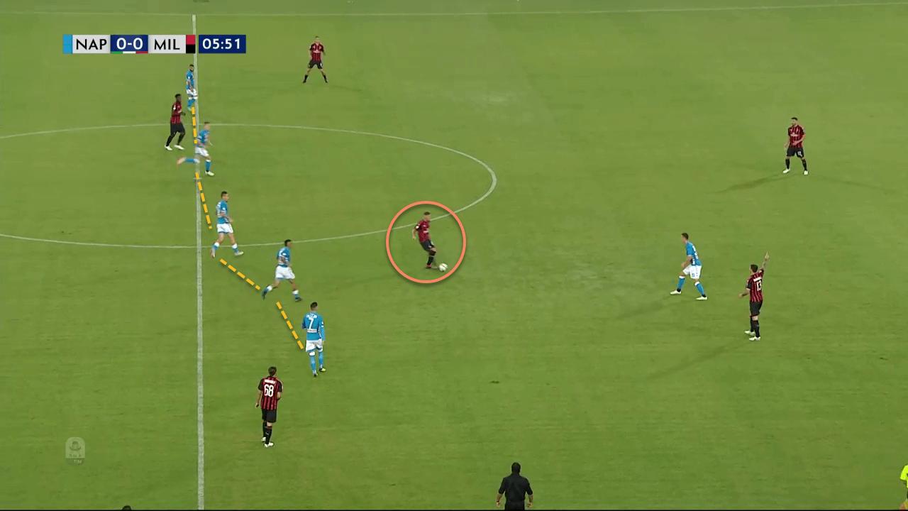 Napoli AC Milan Tactical Analysis