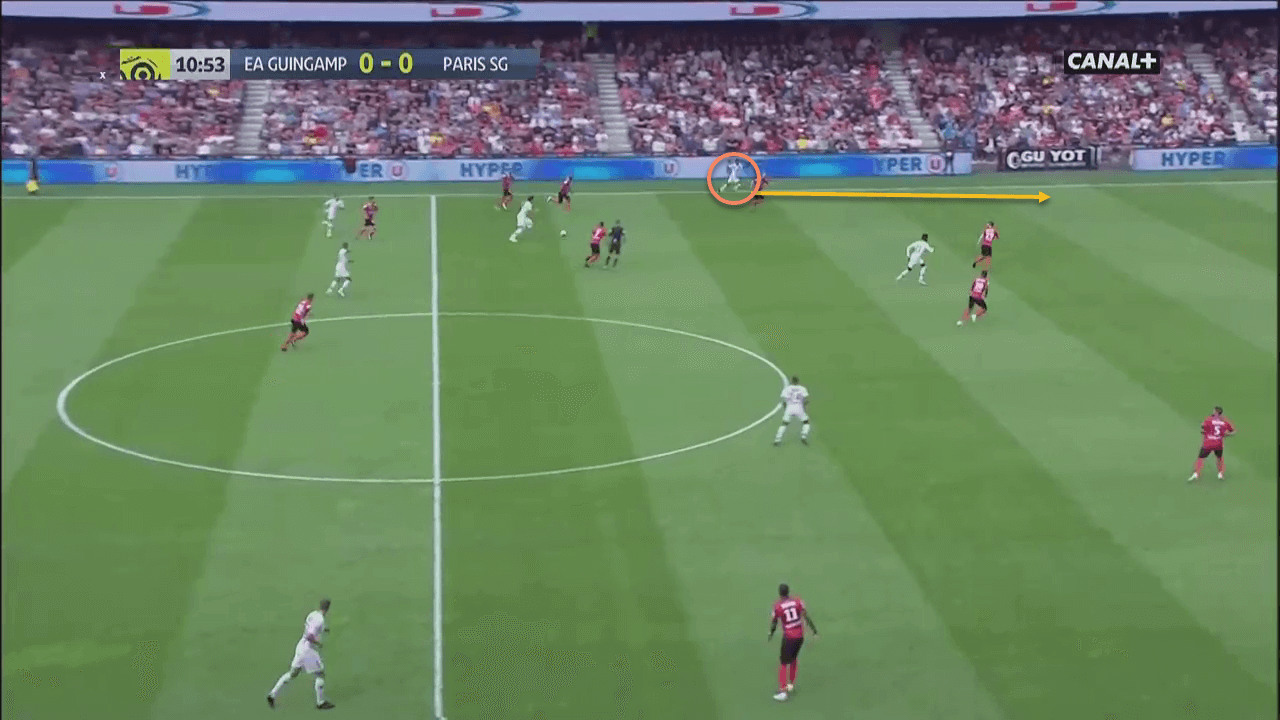 Paris Saint-Germain Youngsters Tactical Analysis Analysis