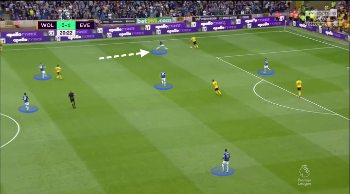 Richarlison Everton Tactical Analysis