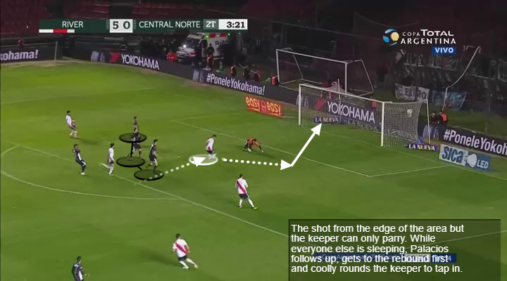 Exequiel Palacios Tactical Analysis