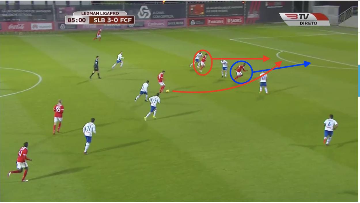 Joao Felix Benfica Tactical Analysis
