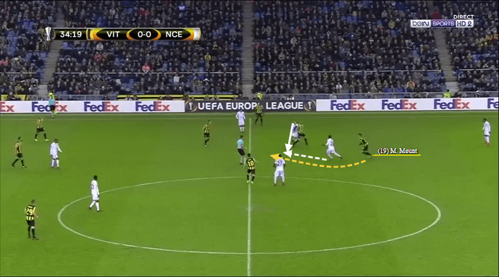 Mason Mount Player Analysis Chelsea Derby County