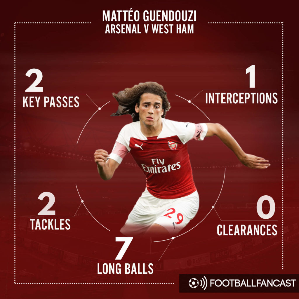 best cheap 661f2 e3a41 Matteo Guendouzi - Total Football Analysis Magazine