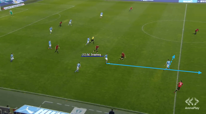 Mattias Svanberg Bologna Malmo Tactical Analysis
