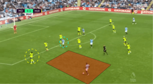 Benjamin Mendy vs Huddersfield tactical analysis