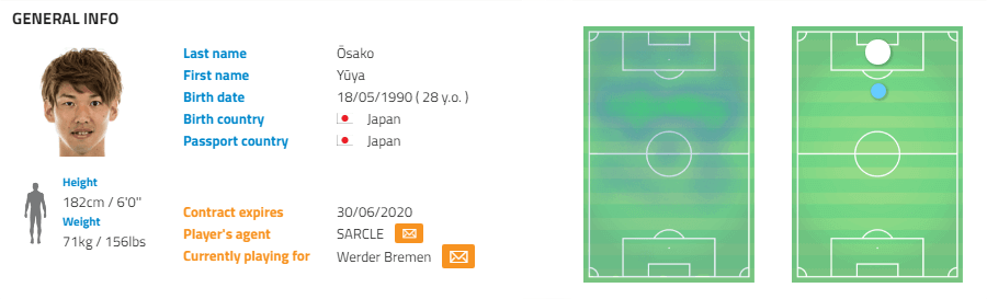 Werder Bremen Kohfeldt Bundesliga Tactical Analysis
