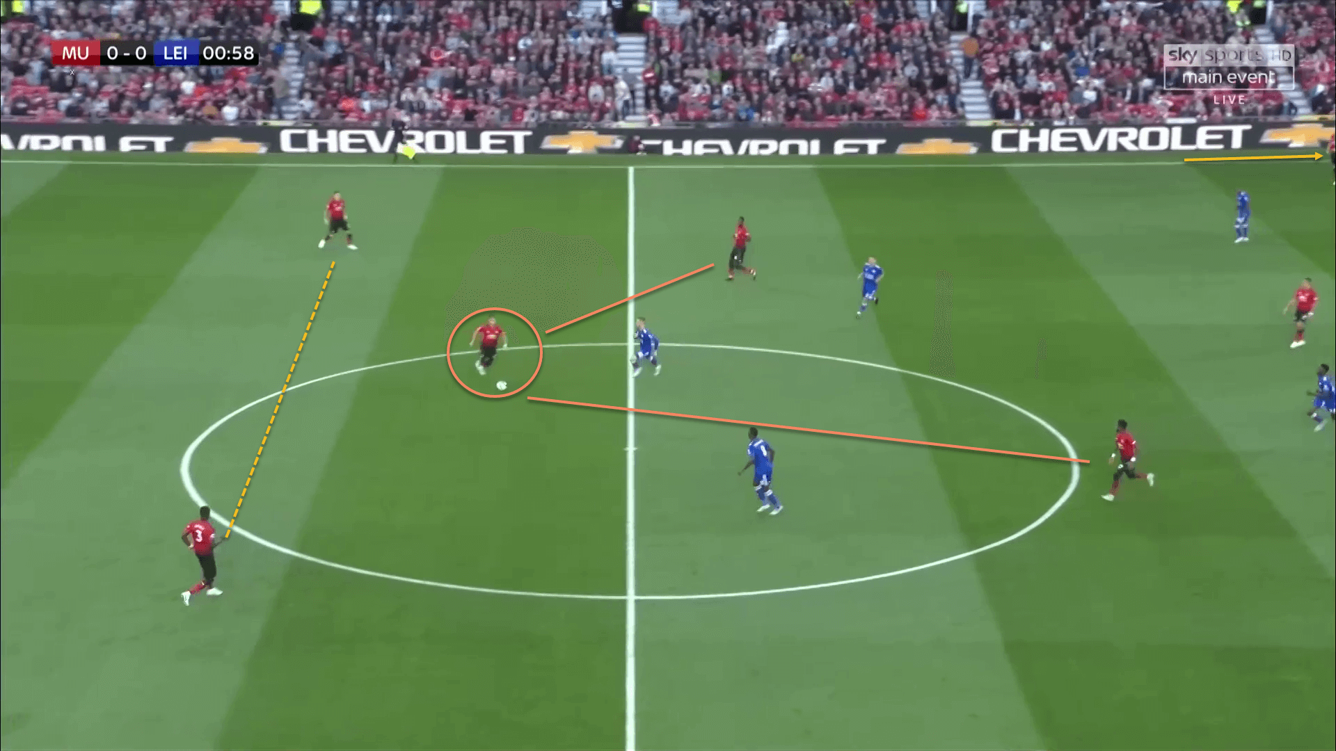 Andreas Pereira Manchester United Tactical Analysis