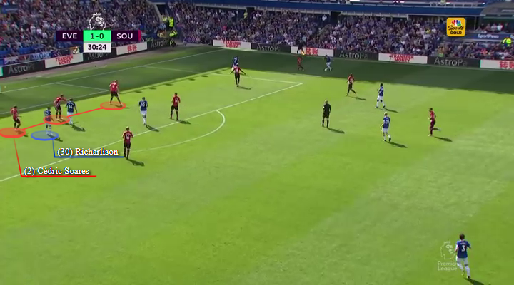 Richarlison Everton Tactical Analysis