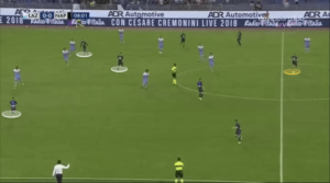 Serie A Lazio Napoli Tactical analysis