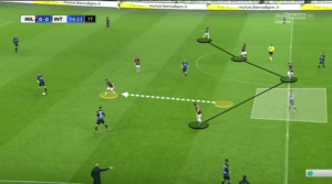 Serie A Milan Tactical Analysis