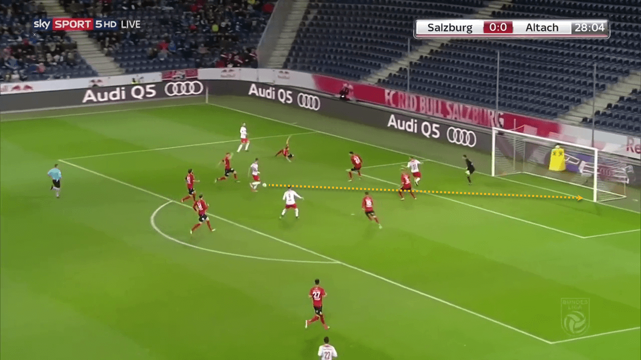 Hannes Wolf Red Bull Salzburg Tactical Analysis