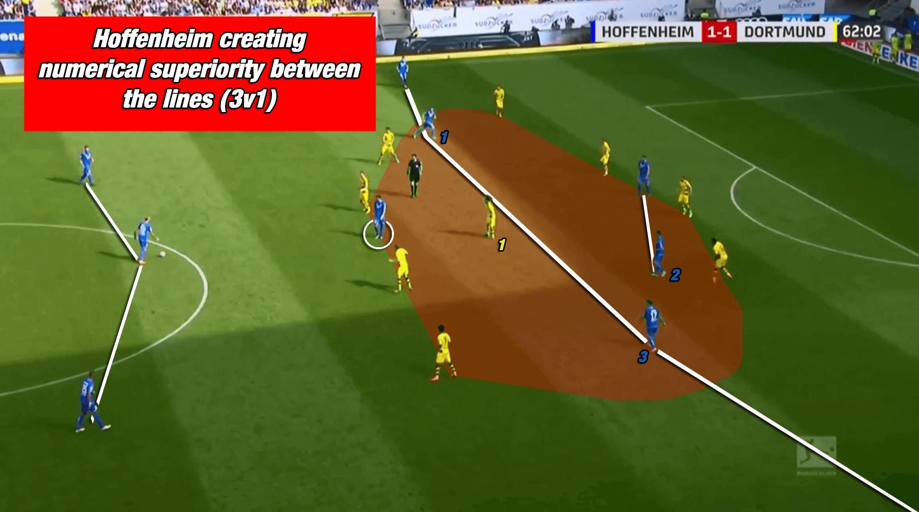 TSG Hoffenheim Nagelsmann Bundesliga Tactical Analysis