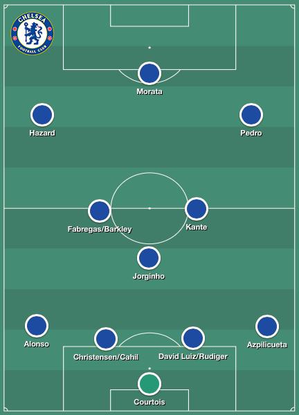 Ngolo Kante tactical analysis