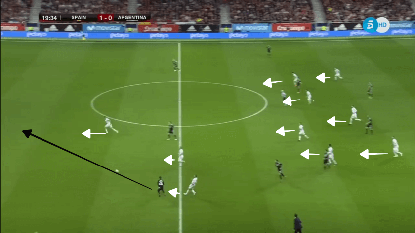Julien Lopetegui Real Madrid Tactical Analysis