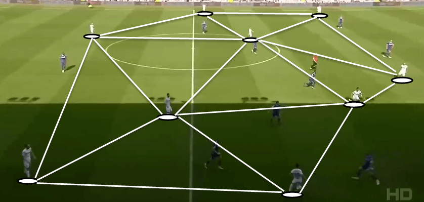 Marcelo Bielsa Leeds Tactical Analysis