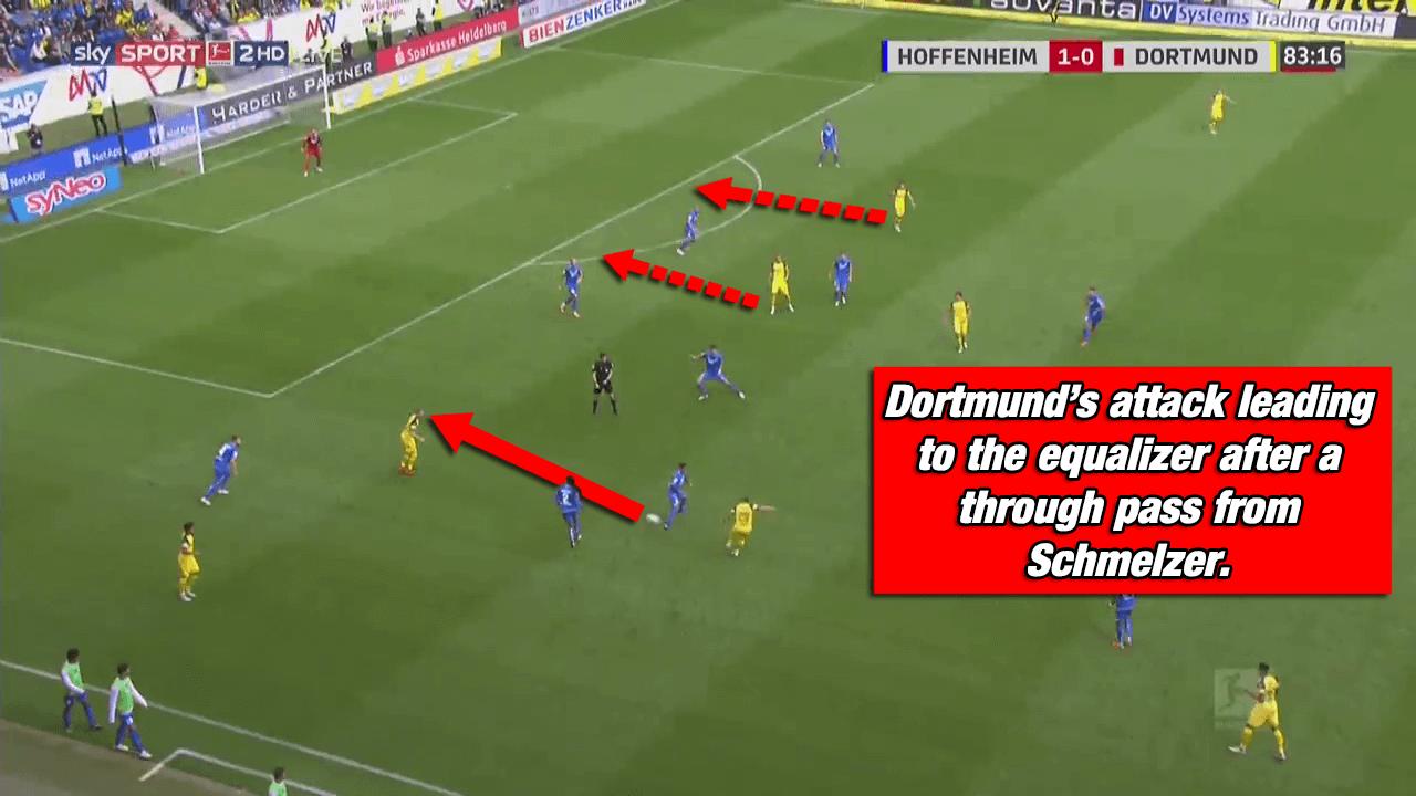 TSG Hoffenheim Borussia Dortmund Bundesliga Tactical Analysis