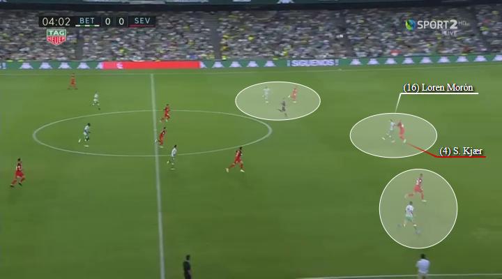 Real Betis Sevilla Tactical Analysis Statistics