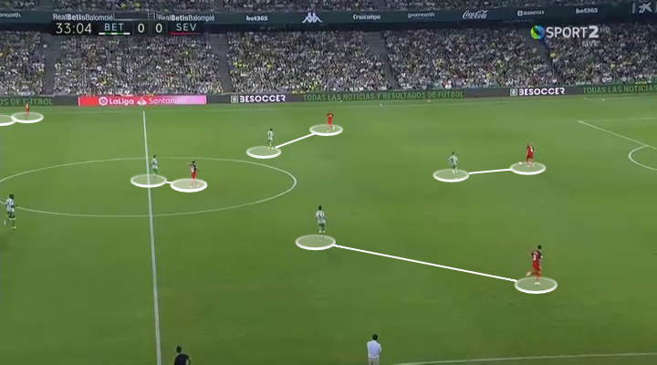 Real Betis Sevilla Tactical Analysis Statistics