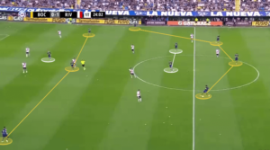 Boca Juniors River Plate Tactical Analysis